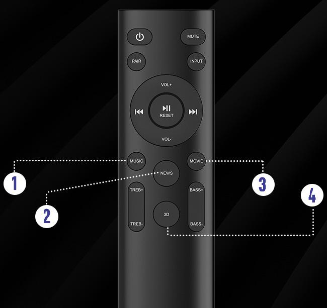 All-In-One Remote Control